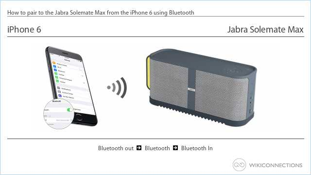 How to pair to the Jabra Solemate Max from the iPhone 6 using Bluetooth