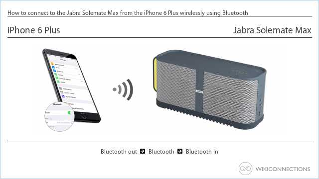 How to connect to the Jabra Solemate Max from the iPhone 6 Plus wirelessly using Bluetooth