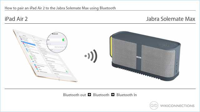 How to pair an iPad Air 2 to the Jabra Solemate Max using Bluetooth
