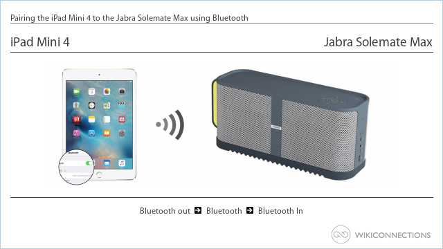 Pairing the iPad Mini 4 to the Jabra Solemate Max using Bluetooth