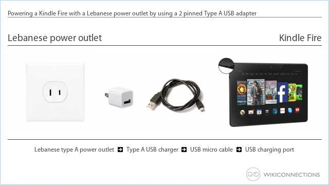 Powering a Kindle Fire with a Lebanese power outlet by using a 2 pinned Type A USB adapter