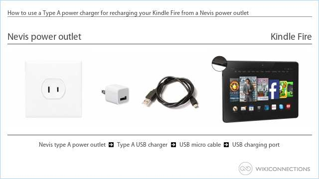 How to use a Type A power charger for recharging your Kindle Fire from a Nevis power outlet