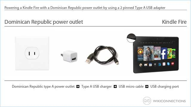 Powering a Kindle Fire with a Dominican Republic power outlet by using a 2 pinned Type A USB adapter