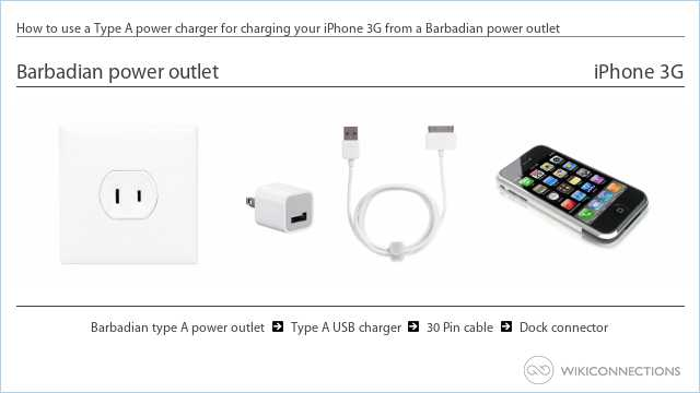 How to use a Type A power charger for charging your iPhone 3G from a Barbadian power outlet