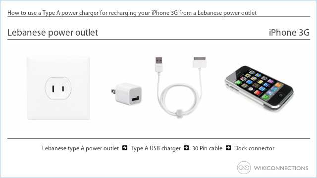 How to use a Type A power charger for recharging your iPhone 3G from a Lebanese power outlet