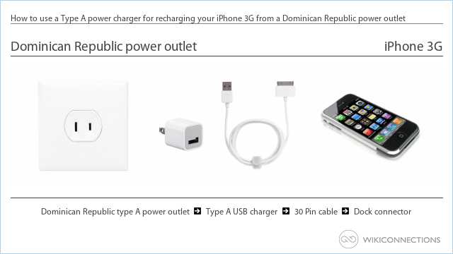How to use a Type A power charger for recharging your iPhone 3G from a Dominican Republic power outlet