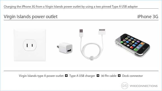 Charging the iPhone 3G from a Virgin Islands power outlet by using a two pinned Type A USB adapter