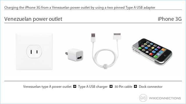 Charging the iPhone 3G from a Venezuelan power outlet by using a two pinned Type A USB adapter
