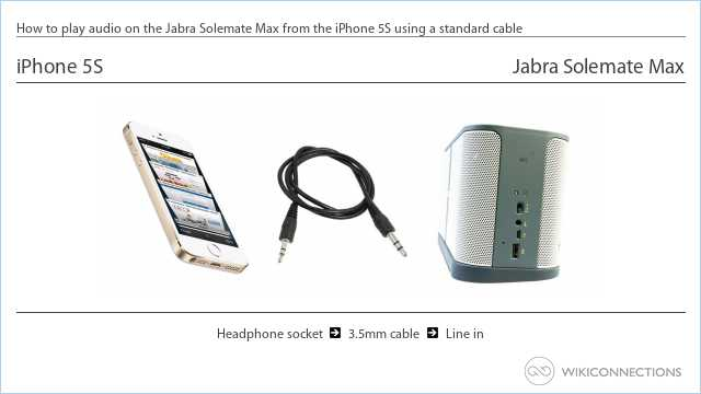 How to play audio on the Jabra Solemate Max from the iPhone 5S using a standard cable