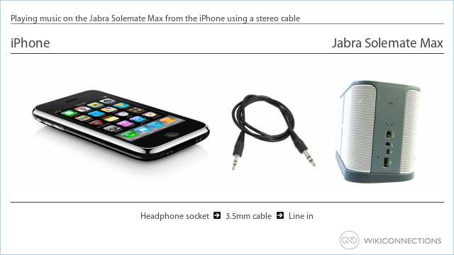 Playing music on the Jabra Solemate Max from the iPhone using a stereo cable
