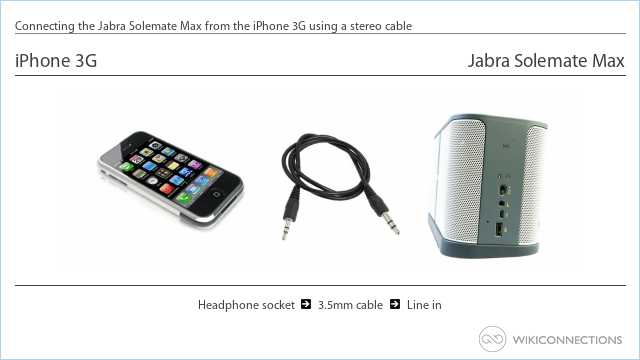 Connecting the Jabra Solemate Max from the iPhone 3G using a stereo cable