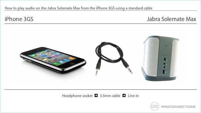 How to play audio on the Jabra Solemate Max from the iPhone 3GS using a standard cable