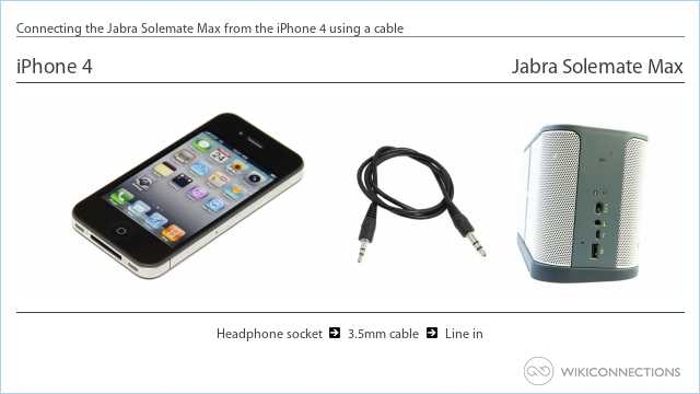 Connecting the Jabra Solemate Max from the iPhone 4 using a cable