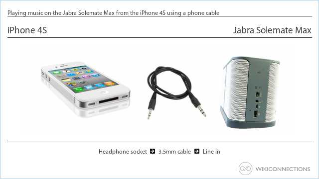 Playing music on the Jabra Solemate Max from the iPhone 4S using a phone cable