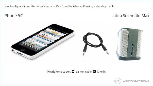 How to play audio on the Jabra Solemate Max from the iPhone 5C using a standard cable
