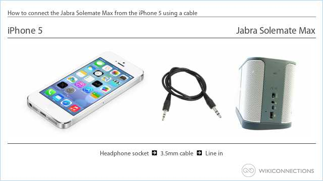 How to connect the Jabra Solemate Max from the iPhone 5 using a cable