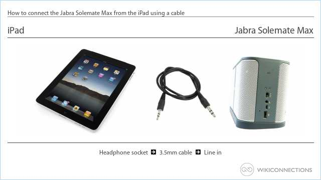 How to connect the Jabra Solemate Max from the iPad using a cable