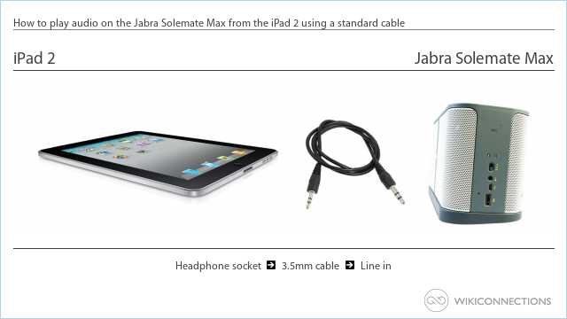 How to play audio on the Jabra Solemate Max from the iPad 2 using a standard cable