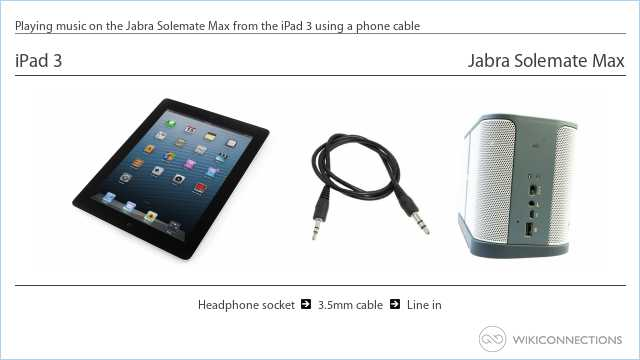 Playing music on the Jabra Solemate Max from the iPad 3 using a phone cable