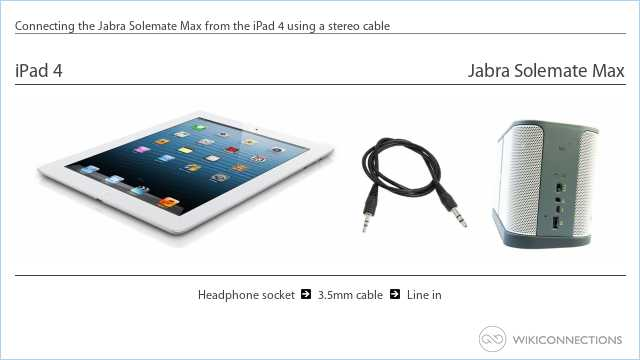 Connecting the Jabra Solemate Max from the iPad 4 using a stereo cable