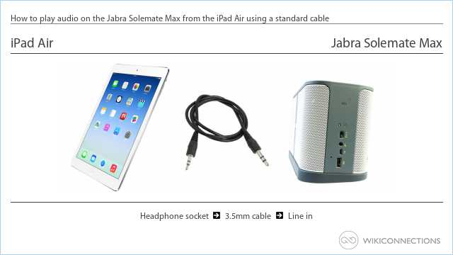 How to play audio on the Jabra Solemate Max from the iPad Air using a standard cable