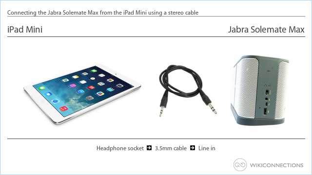 Connecting the Jabra Solemate Max from the iPad Mini using a stereo cable
