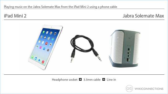 Playing music on the Jabra Solemate Max from the iPad Mini 2 using a phone cable