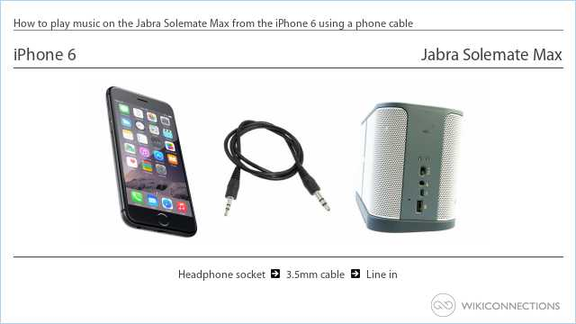 How to play music on the Jabra Solemate Max from the iPhone 6 using a phone cable