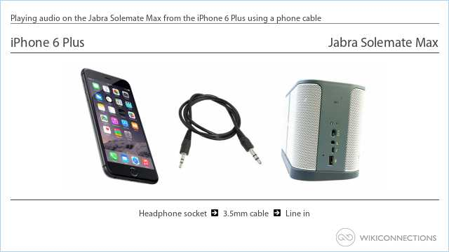 Playing audio on the Jabra Solemate Max from the iPhone 6 Plus using a phone cable