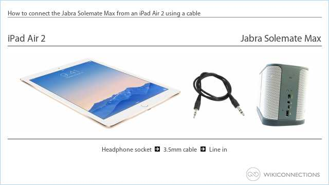 How to connect the Jabra Solemate Max from an iPad Air 2 using a cable