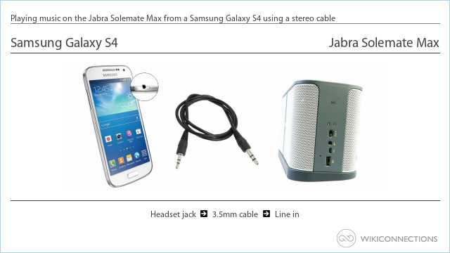 Playing music on the Jabra Solemate Max from a Samsung Galaxy S4 using a stereo cable