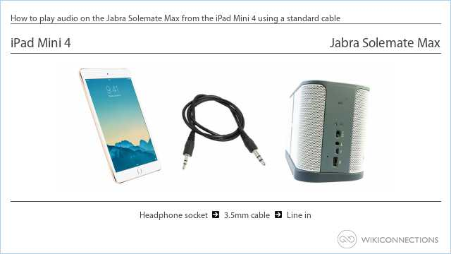 How to play audio on the Jabra Solemate Max from the iPad Mini 4 using a standard cable