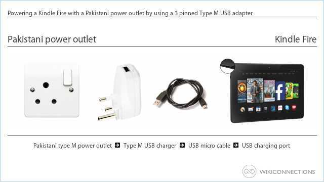 Powering a Kindle Fire with a Pakistani power outlet by using a 3 pinned Type M USB adapter
