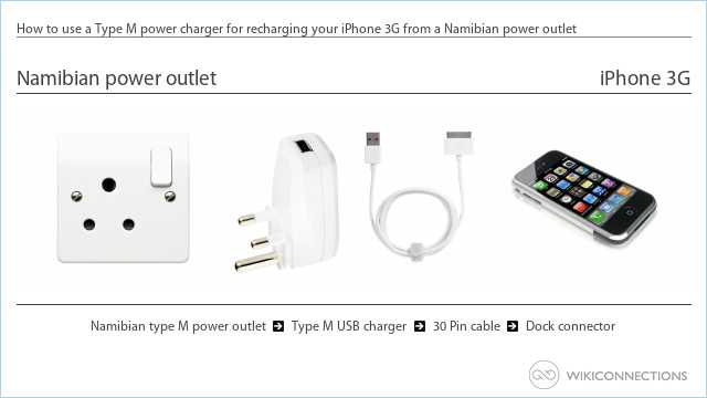 How to use a Type M power charger for recharging your iPhone 3G from a Namibian power outlet