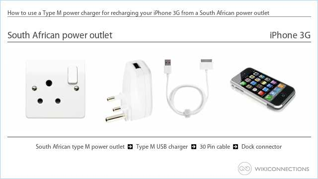 How to use a Type M power charger for recharging your iPhone 3G from a South African power outlet