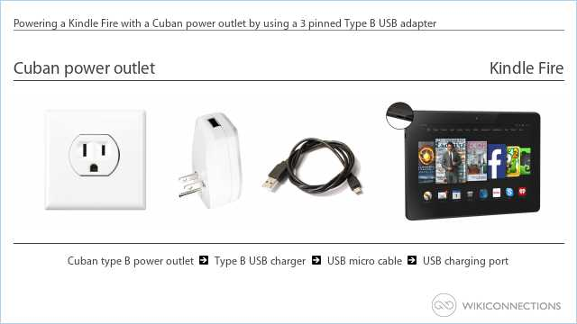Powering a Kindle Fire with a Cuban power outlet by using a 3 pinned Type B USB adapter