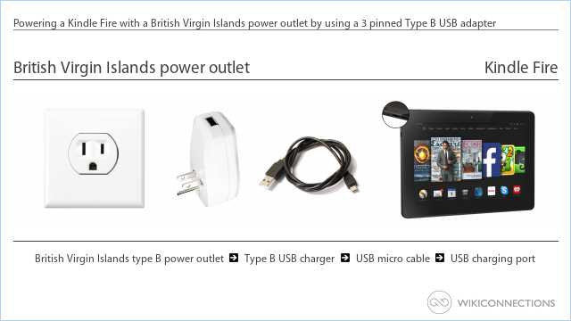 Powering a Kindle Fire with a British Virgin Islands power outlet by using a 3 pinned Type B USB adapter
