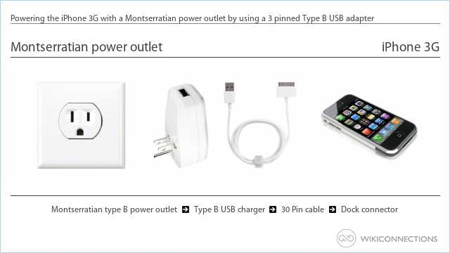 Powering the iPhone 3G with a Montserratian power outlet by using a 3 pinned Type B USB adapter