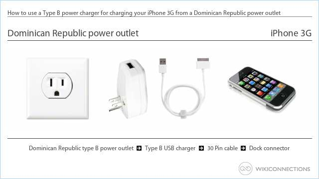 How to use a Type B power charger for charging your iPhone 3G from a Dominican Republic power outlet