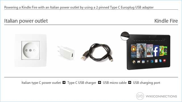 Powering a Kindle Fire with an Italian power outlet by using a 2 pinned Type C Europlug USB adapter