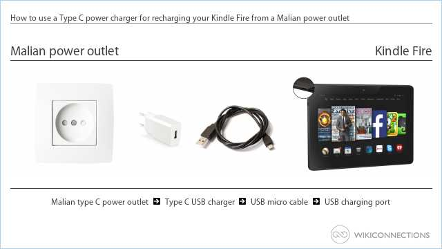 How to use a Type C power charger for recharging your Kindle Fire from a Malian power outlet