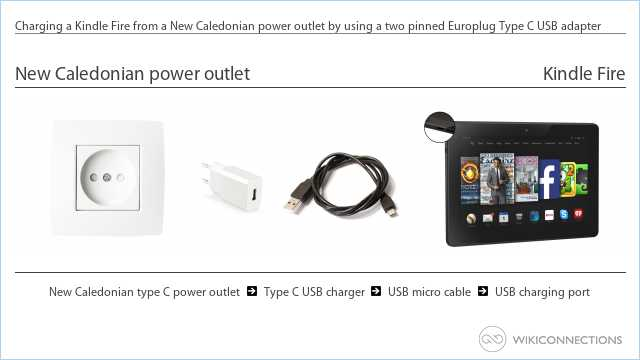 Charging a Kindle Fire from a New Caledonian power outlet by using a two pinned Europlug Type C USB adapter