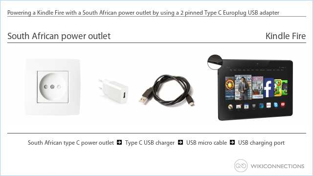 Powering a Kindle Fire with a South African power outlet by using a 2 pinned Type C Europlug USB adapter
