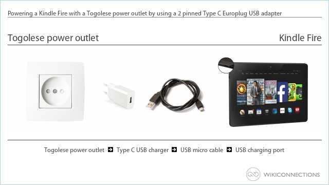 Powering a Kindle Fire with a Togolese power outlet by using a 2 pinned Type C Europlug USB adapter