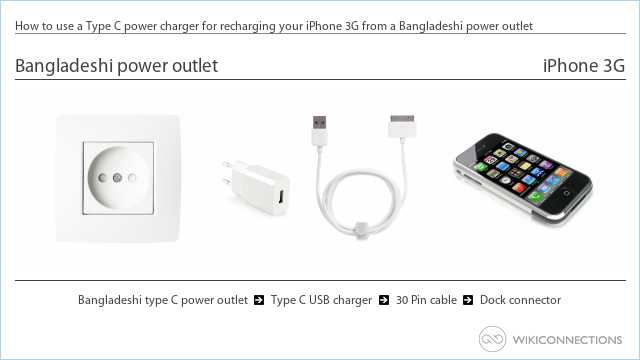 How to use a Type C power charger for recharging your iPhone 3G from a Bangladeshi power outlet