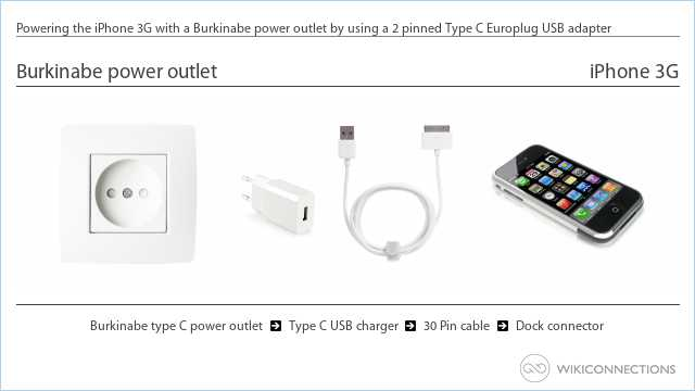 Powering the iPhone 3G with a Burkinabe power outlet by using a 2 pinned Type C Europlug USB adapter
