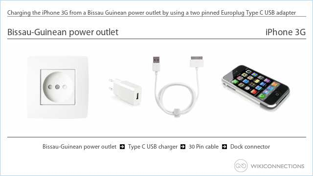 Charging the iPhone 3G from a Bissau-Guinean power outlet by using a two pinned Europlug Type C USB adapter