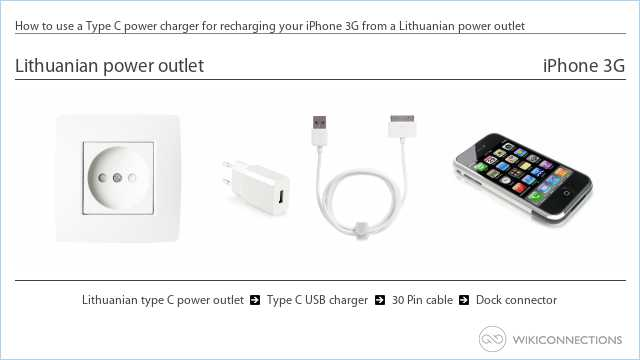 How to use a Type C power charger for recharging your iPhone 3G from a Lithuanian power outlet
