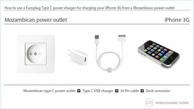 How to use a Europlug Type C power charger for charging your iPhone 3G from a Mozambican power outlet