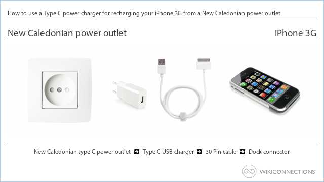 How to use a Type C power charger for recharging your iPhone 3G from a New Caledonian power outlet